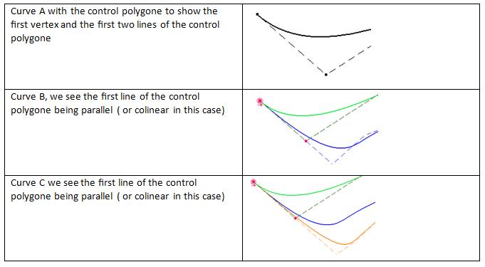 1 Introduction Math 120  Basic Linear Algebra I